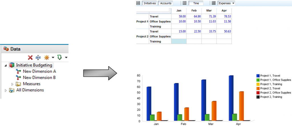 Prototyping with Cognos Insight